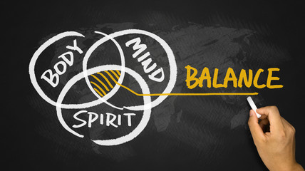 bance body mind spirit